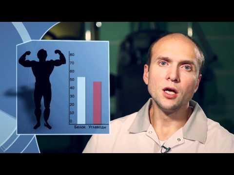 Embedded thumbnail for www.sura-sport.ru - Спортивное питание в Пензе - Гейнеры и углеводы